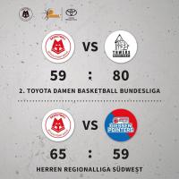 MTV Stuttgart 1843 e.V. - Spielbericht Damen und Herren Basketball